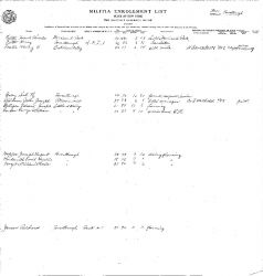 World War 1 Militia Enrollment List